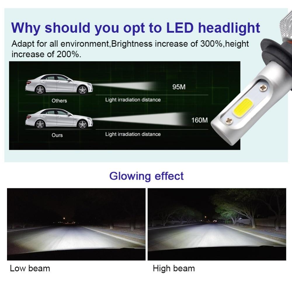 Image 5 - Safego 2pcs H4 H7 H8 H9 H11 9005 HB3 9006 HB4 COB LED Car Headlight Bulbs Hi Lo Beam Auto Fog Light Lamp 8000LM 6500K 12v 24v-in Car Headlight Bulbs(LED) from Automobiles & Motorcycles