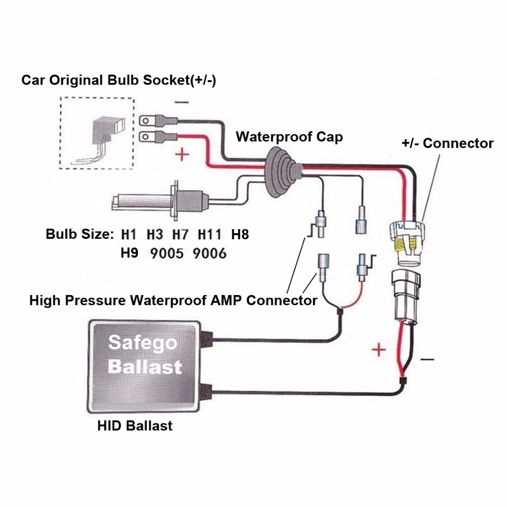 H4 Headlight Wiring Electrical Diagram Schematics Hid Relay H3 Kit 1980 Toyota Pickup
