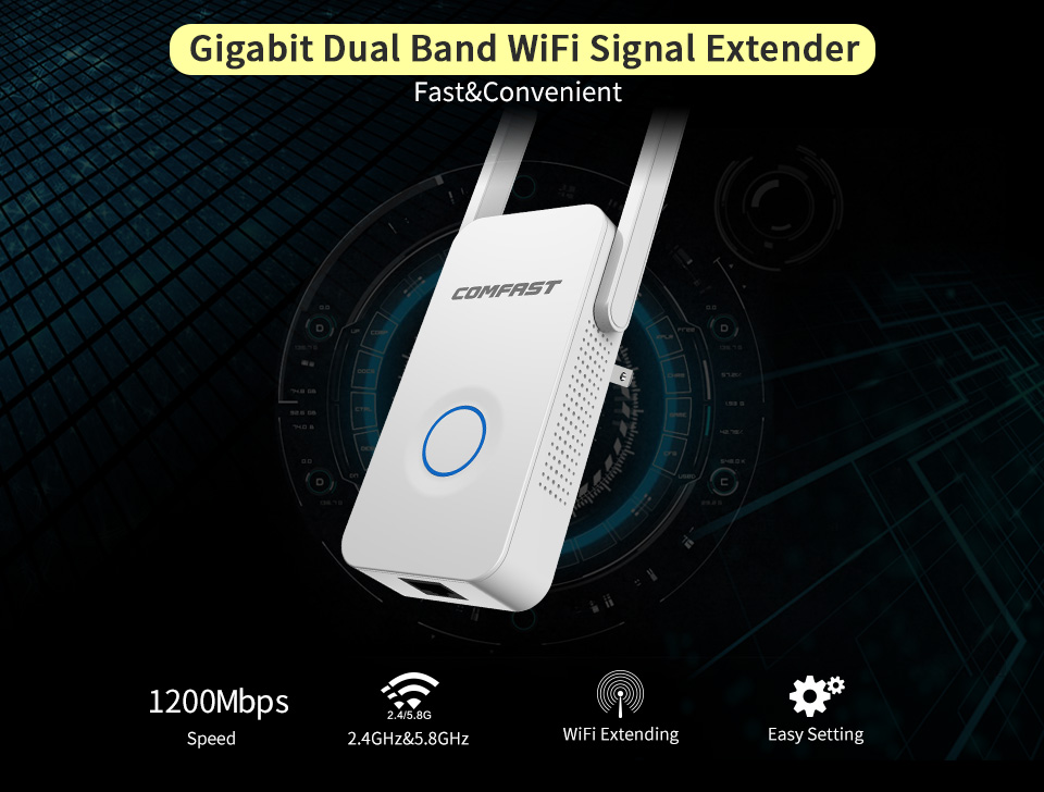 Comfast AC1200 WIFI Repeater/Router/Access point 5.8Fhz Wireless Wi-Fi Range Extender Wi fi Signal Amplifier External Antennas