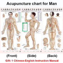 Buy acupuncture points charts and get free shipping on aliexpress standard meridian acupuncture points chart and zhenjiu moxibustion acupoint massage chart for head hand foot body ccuart Gallery