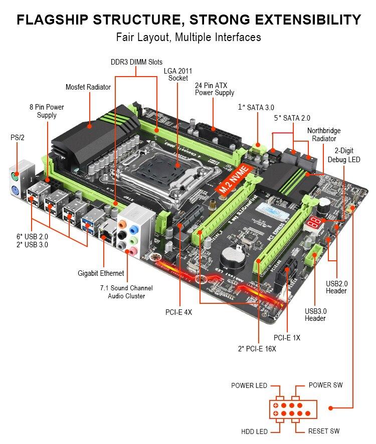 Kllisre X79 комплект материнской платы с Xeon E5 2690 C2 4x8 ГБ = 32 Гб 1600 МГц DDR3 память ECC Reg ATX USB3.0 SATA3 PCI-E NVME M.2 SSD