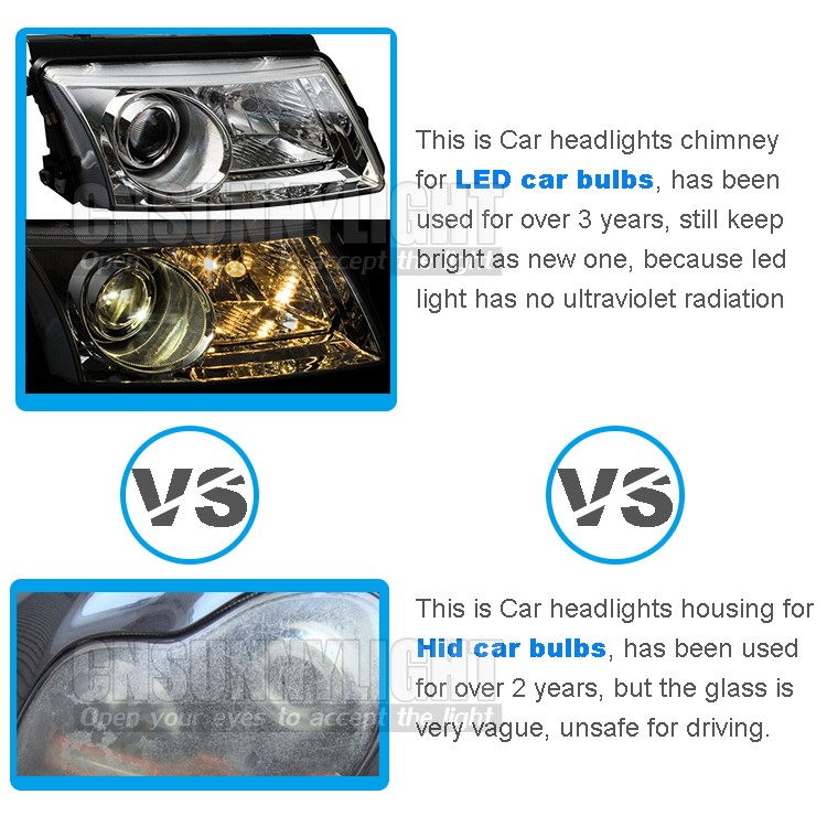 Super Bright Car Headlights H7 LED H8 H9 H11 HB3 9005 HB4 9006 70W 7000lm Auto Front Bulb Automobiles Headlamp 6000K Lighting (14)