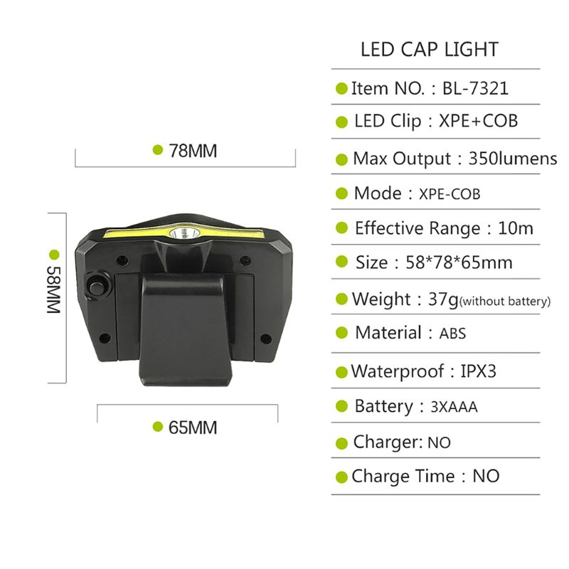 Купить с кэшбэком XPE COB LED Headlamp 90 Degrees Rotatable Cap Light Clip-On Hat Battery-Operated Night Illumination For Camping Cycling Fishing