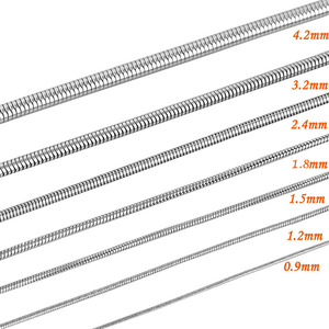 1 piece 316 Stainless steel Ro