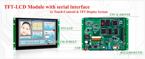7-дюймовый гуманный машинный интерфейс ЖК-дисплей с программируемым контроллером и сенсорным экраном для панели управления оборудованием