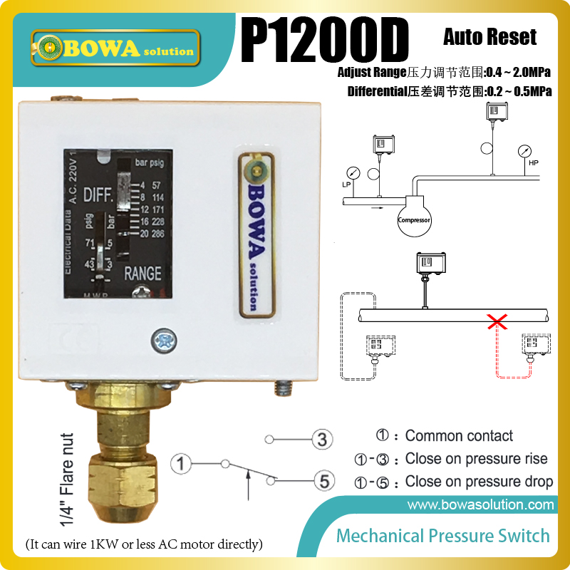 0.5~2MPa auto reset mechanical Pressure controls for switch on/off water or oil pumps by pressure changes in pipelines 1 45bar auto reset pressure controls installed in r410 havcr products and equipments such as precision air conditioners
