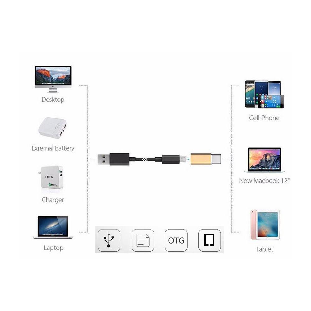 500pcs Type C Adapter,USB-C to Micro USB Adapter Converts USB Type-C input to Micro USB Support Fast charger Data Cable OTG