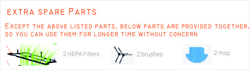 Parts kit for  Robot Cleaner V7s MOP, side brushfilter, rolling brush*1