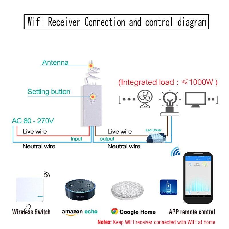 220 v smart wifi commutateur sans fil interrupteur mural sans fil télécommande interrupteurs lumineux étanche tactile bouton poussoir interrupteur
