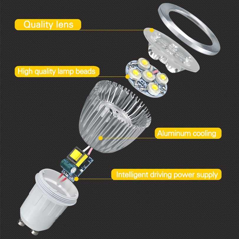 E27 LED Lamp E14 LED Bulb 15W 12W 9W COB lampada led High power GU10 GU5.3 AC220V MR16 DC 12V Spotlight Lampara Spot Light