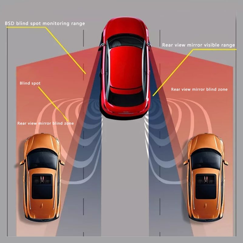 Free postage Car Blind Spot Monitoring BSD BSA BSM Radar Detection System Microwave Sensor Assistant Car Driving Security car blind spot mirror bsd bsa bsm radar detection system microwave sensor blind spot monitoring assistant car driving security