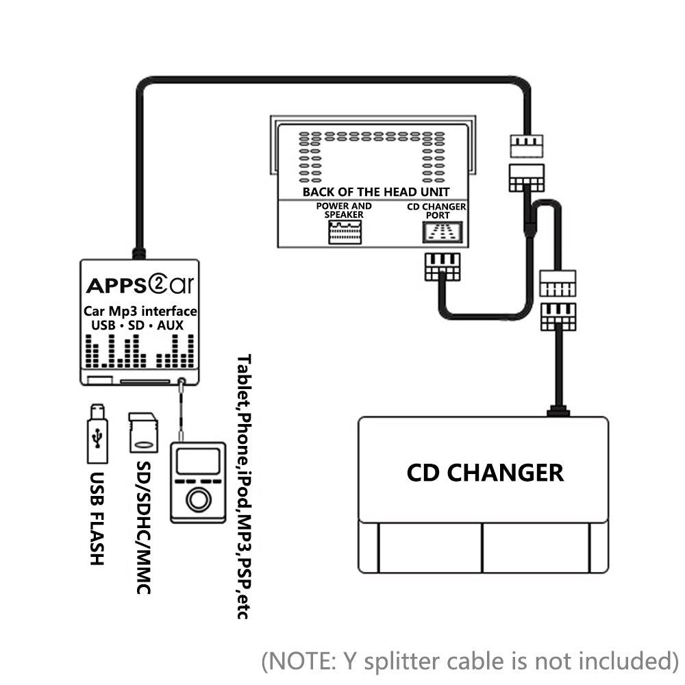 Car OEM Radio SD Card USB AUX 3.5 mm Jack Adaptor Mp3 Music ... Usb Sd Card Adapter Wiring Diagram on dvi cable wiring diagram, parallel cable wiring diagram, cat5 cable wiring diagram, network cable wiring diagram, data cable wiring diagram, displayport to dvi wiring diagram,