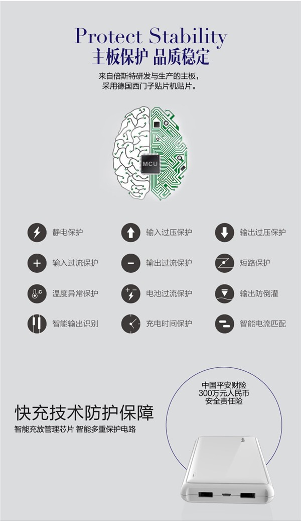 Besiter Beand 20000mAh Dual USB Power Bank (11)