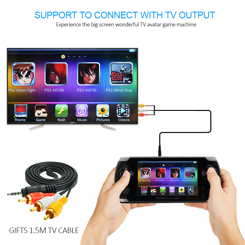 Handheld Game Players with 4.3 inch HD Screen Game 32bit Portable Game Consoles Suport PS1 GBA Copy Game file with 8GB RAM 3