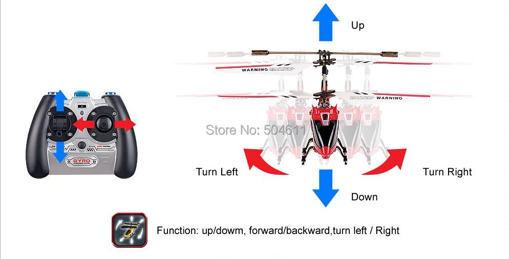 Syma S107G IR de 3 canales RC de hoja única modelo de helicóptero - Juguetes con control remoto - foto 4