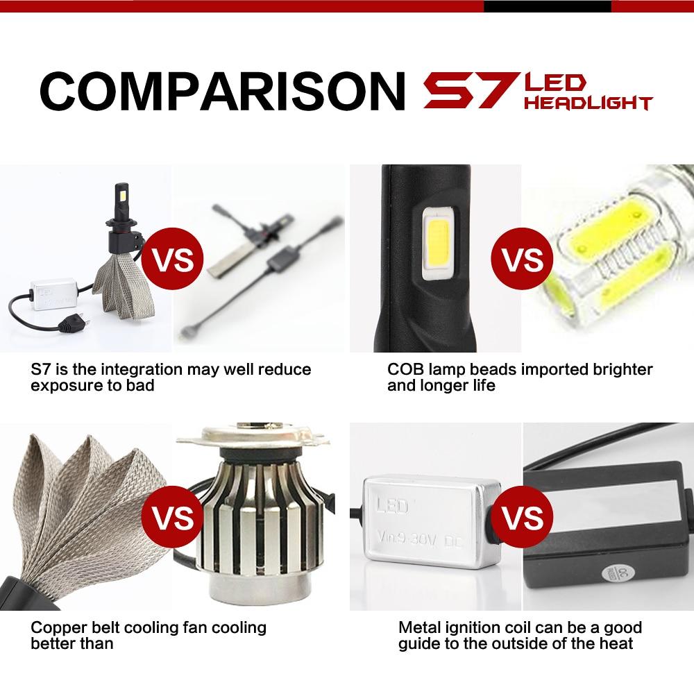 Image 5 - CROSSFOX S7 Auto Car H4 Led Bulb H13 9004 9007 880 H3 H11 9005 9006 H7 H1 LED Headlight Light COB Lamp 12V 6000K Bulbs Styling-in Car Headlight Bulbs(LED) from Automobiles & Motorcycles