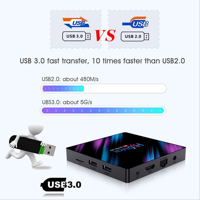 H96 MAX RK3318 4K Smart TV Box Android 9.0 Android TV BOX 4GB RAM 64GB ROM Google Voice Assistant Play Store Netflix Youtube 4K 3