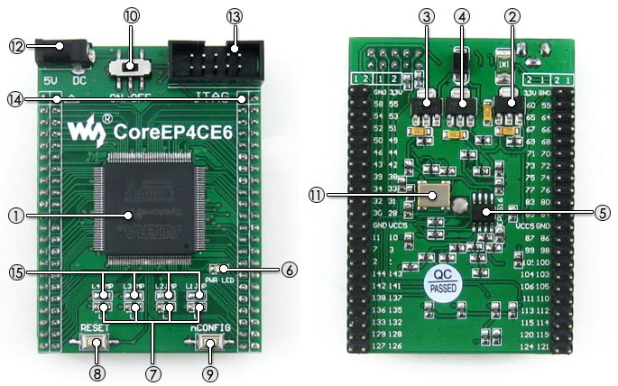 ᗖ Insightful Reviews for altera cyclone iv board and get
