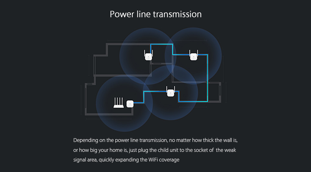 Original Xiaomi Wifi Repeater or 2.4G Wireless Range Extender Router  Electric Power with Access Point 300MPS and Signal Amplifier 12