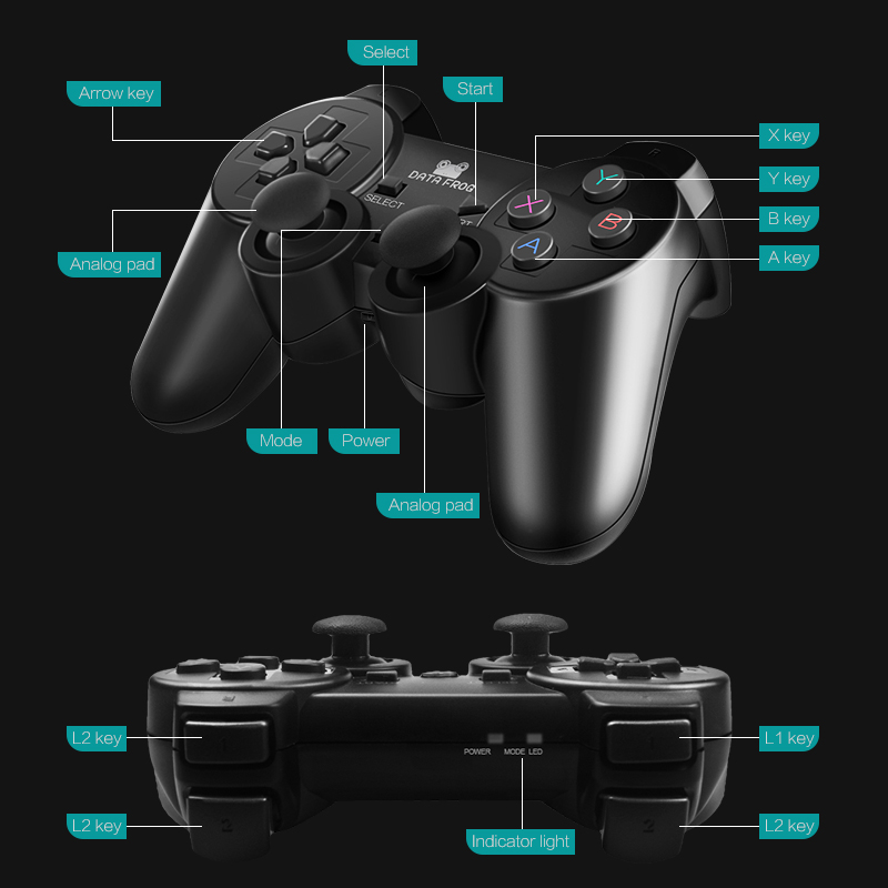 lowest price USB PS4 Charging Stand Station Cradle Controller Charger Dock LED Dual for Sony Playstation 4 PS4   PS4 Pro  PS4 Slim Controller