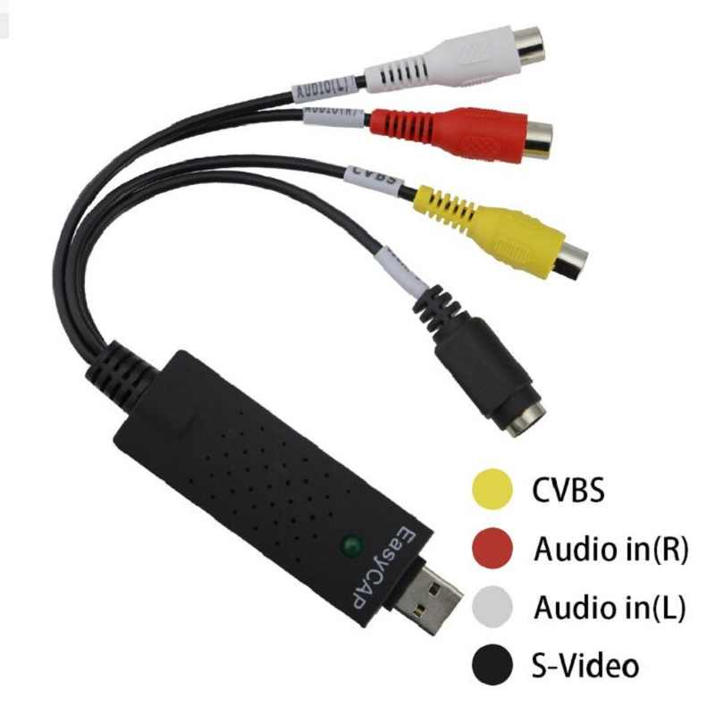 Detail Feedback Questions about USB 2 0 Video Capture