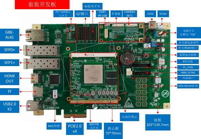 Detail Feedback Questions about Development board Z turn Board