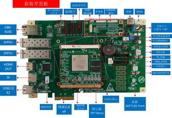 DEEP_ZC706/XC7Z035/XC7Z045/XC7035/XC7045 XILINX ZYNQ Совет по развитию