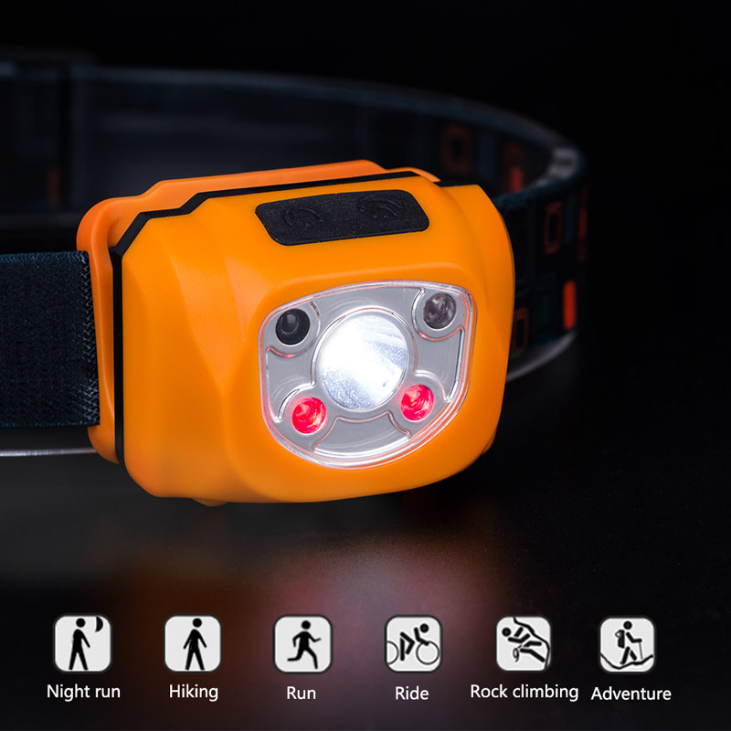 Newest Mini COB Headlamp with Motion Sensor Rechargeable LED Waterproof Headlight for Camping Fishing --