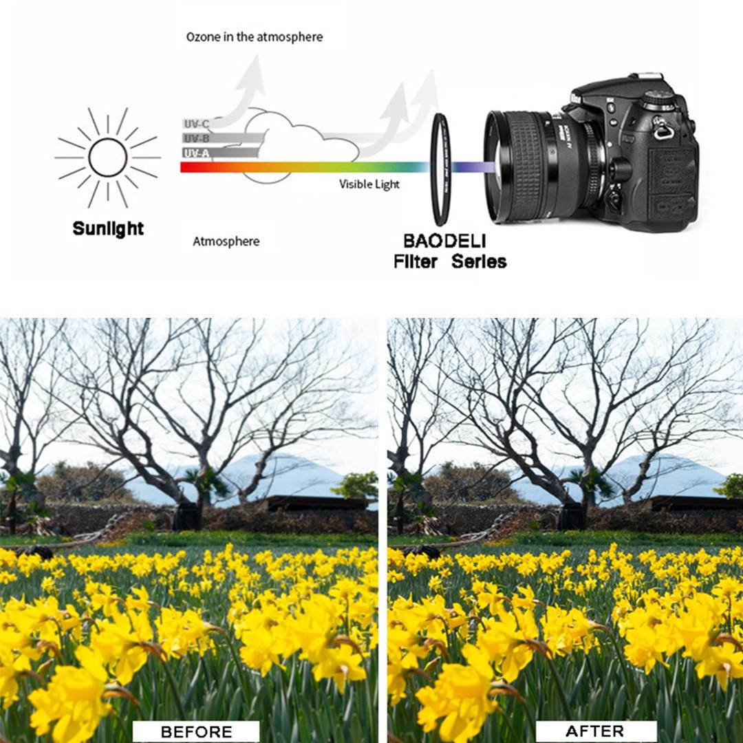 72 BAODELI DSLR Camera Lens Filtro UV Filter 49mm 37mm 40.5 43 46 52 55mm 58mm 62 72 77mm 82 mm For Nikon D3500 Canon Sony A6000 (5)