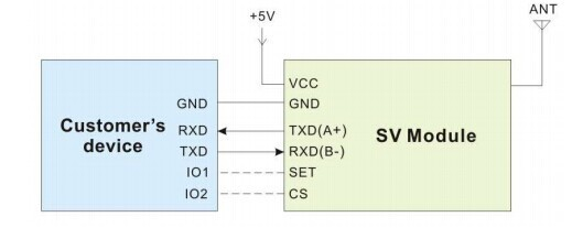 612-Application circuit