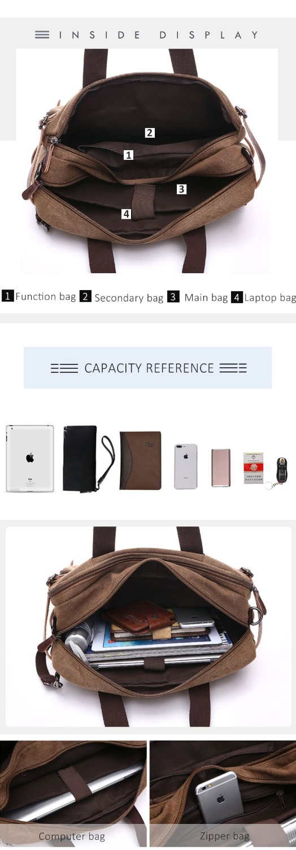 HTB1R916KkyWBuNjy0Fpq6yssXXaM Scione Men Canvas Bag Leather Briefcase Travel Suitcase Messenger Shoulder Tote Back Handbag Large Casual Business Laptop Pocket