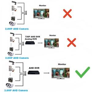 Image 5 - Home Security 1080 P 1920*1080 AHD TVI CVI 3 IN 1 Mini Überwachungs Kamera CCTV H.264 3,7mm objektiv 2MP Verdrahtete Farbe Sicherheit Kamera