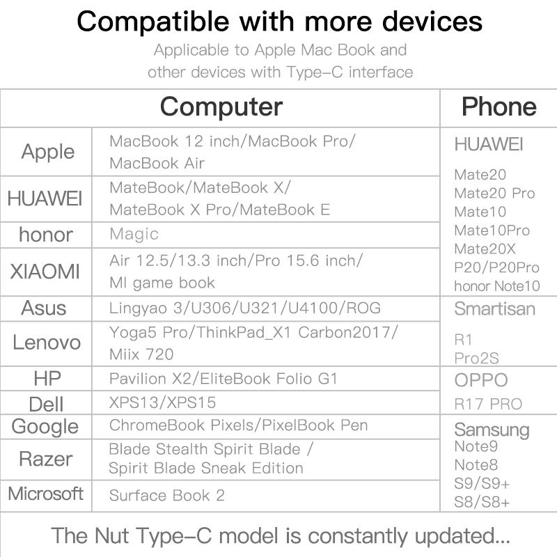 Baseus 6 Ports USB type C À 3.0 USB C HUB pour macbook Pro led USB HUB RJ45 HDMI pour Samsung S8 S9 Huawei P20 compagnon 20 Type C HUB - 6