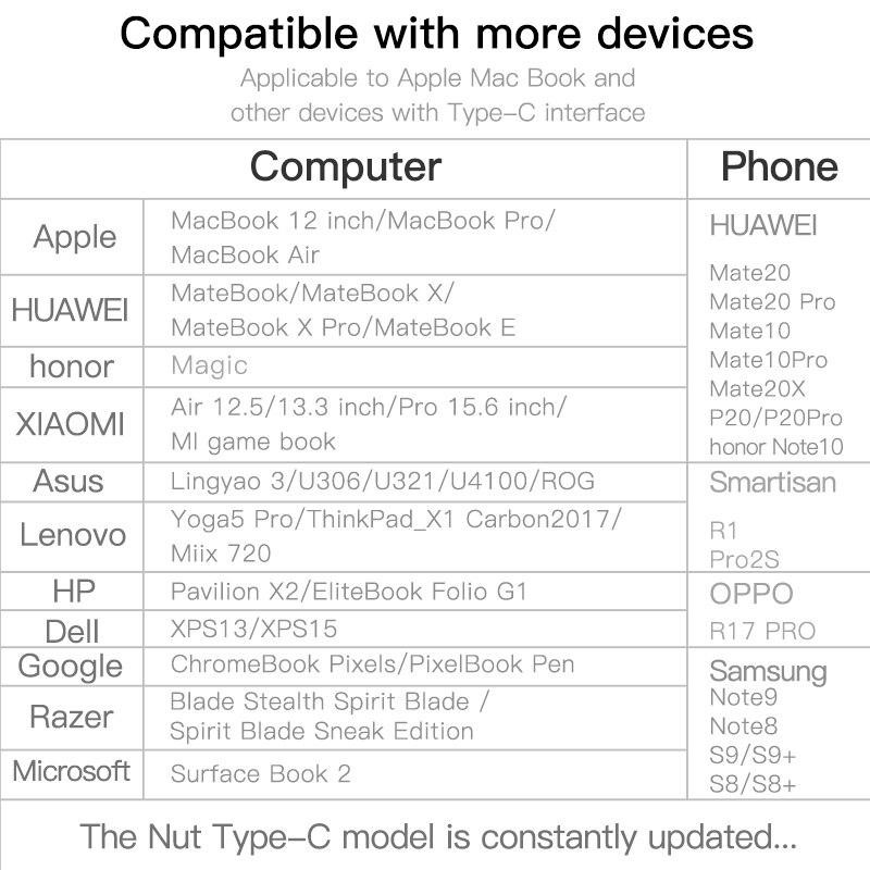 Baseus 6 puertos USB tipo C para USB 3,0 de USB C para MacBook Pro LED USB HUB RJ45 HDMI para samsung S8 S9 Huawei P20 amigo 20 tipo C HUB - 6