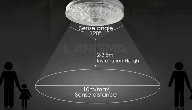 7w ac100 240v double brightnss led motion sensor ceiling light light 7w ac100 240v double brightnss led motion sensor ceiling light lightmortion sensor ceiling mozeypictures Gallery