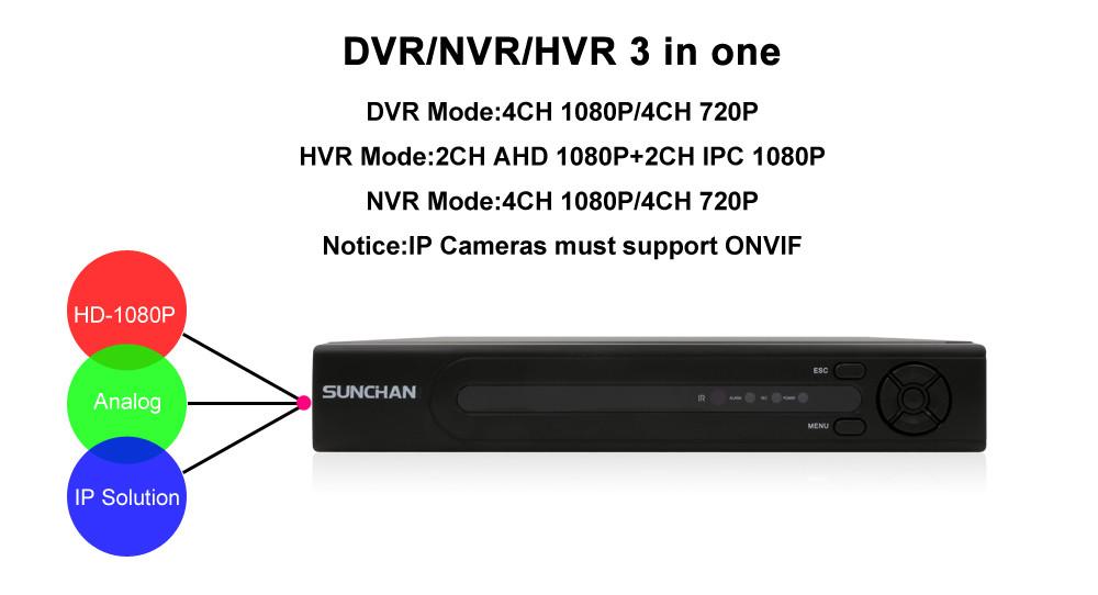 1080P DVR