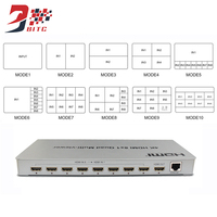 SZBITC 4K HDMI Quad Multi viewer 8x1 HDMI Switcher 8 in 1 out Seamless Multiviewer Switch IR Screen Divider Converter