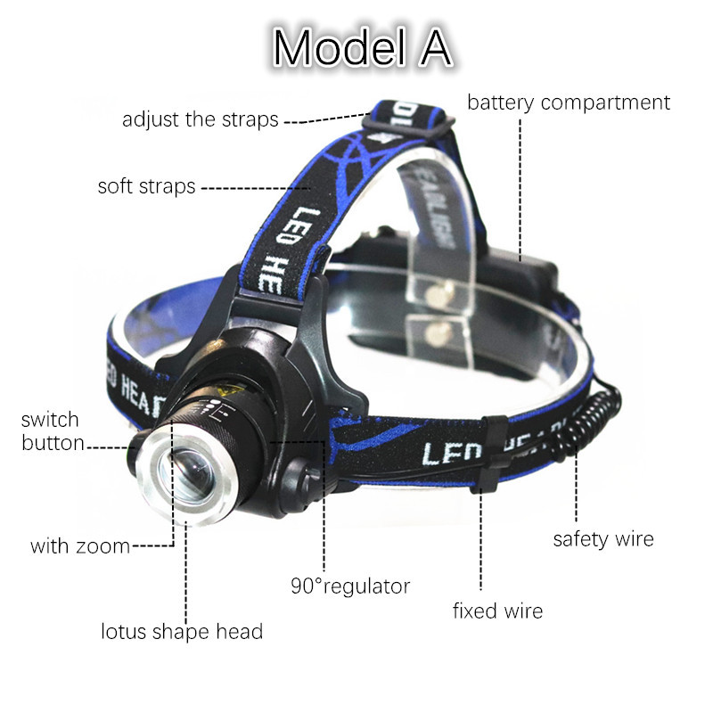 Faróis de Led alumínio da lâmpada de sensor Led : Cree Xml-t6/xm l2 Led