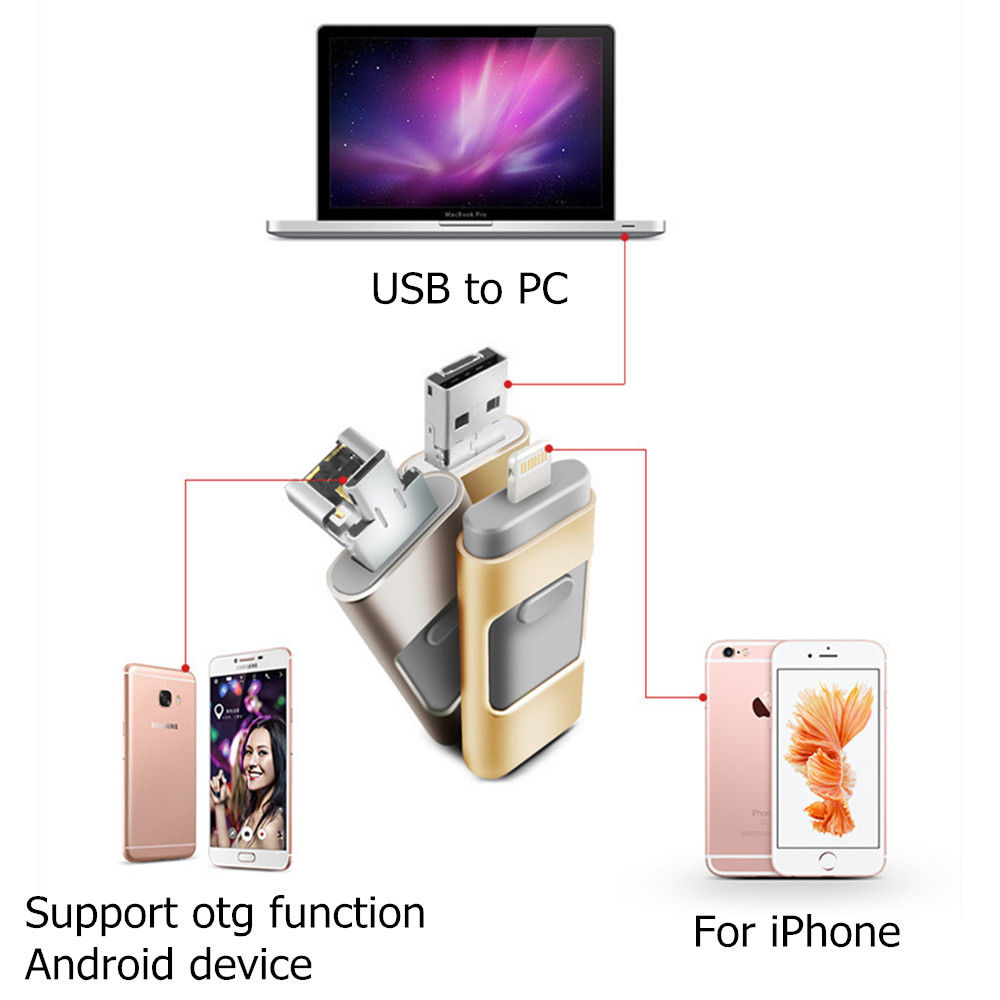 Pen drive 256GB 128GB 64GB 32GB 16GB 8GB Pendrive USB 3.0 OTG iFlash Drive HD For iphone 7 7 Plus 6 6s Plus 5S ipad