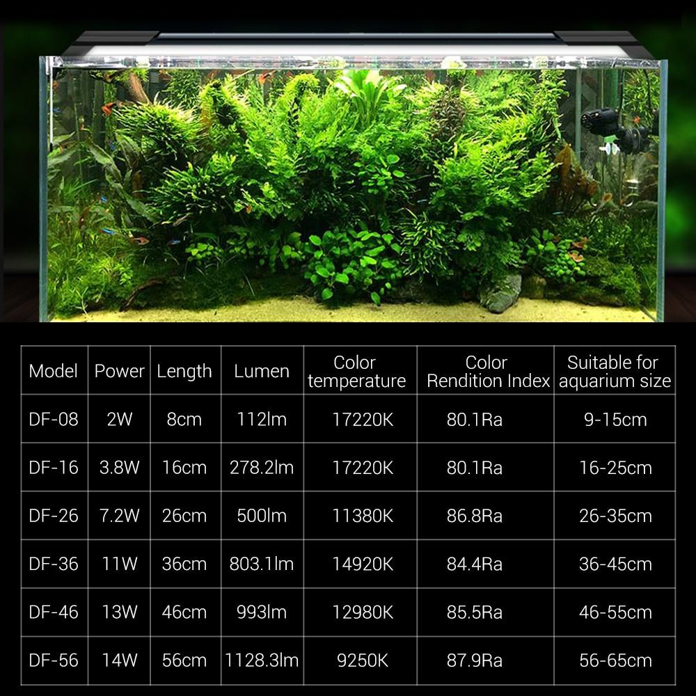 Nicrew JIYIN Fish tank lights SMD 220v 50 60HZ Aquarium LED Lighting Led Aquarium Lamp Light Lamp 1 1cm Waterproof Diving lights in Lightings from Home Garden