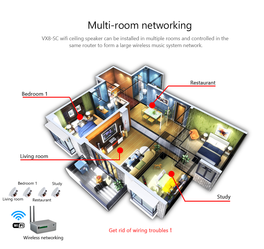 Oupushi Vx8 Sc Wifi Speaker In Ceiling With Powerful Multi Room Stereo Wiring Diagram Function Background Music Sound System Acoustic