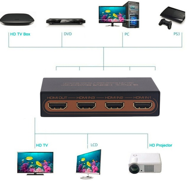 Professional HDMI 3X1 Portable Size Home HDMI Switch Switcher HDMI Splitter Adapter Cable For HDTV DVD Black