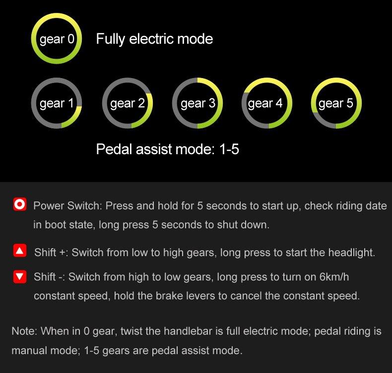 HTB1RDgfadfvK1RjSspfq6zzXFXaX 20 Inch Folding Mountain Bike 500W 48V 14.5Ah Lithium Battery Fat Bike Electric Bike 5 Level Pedal Assist Suspension Fork