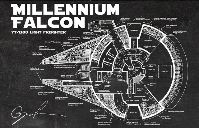 Sci fi and fantasy star wars millennium falcon blueprint home wall sci fi and fantasy star wars millennium falcon blueprint home wall decor art malvernweather Image collections