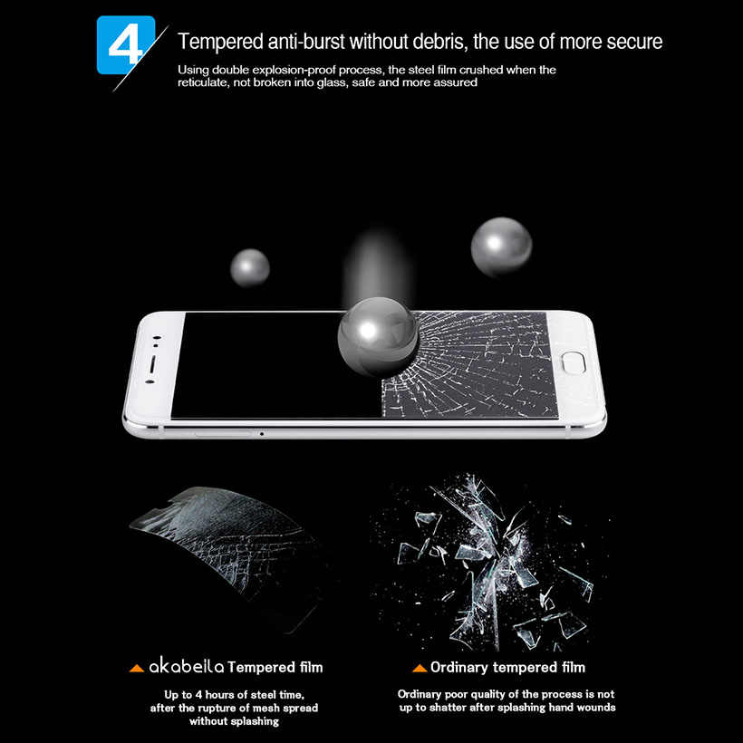 Ekran koruyucuları Moto E6 G8 artı G7 oyun gücü cam temperli cam Motorola Moto One Zoom eylem güç makro cam