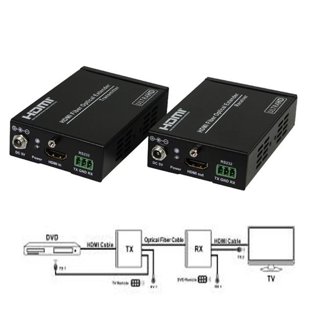 1080 P 4 K * 2 K 3D UHD HDMI Extender HD HDMI Extensor De Fibra Óptica Cabos Com IR RS232 controle Suporta HDCP1.3 DVI_DHL