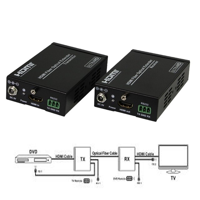 1080P 4K*2K 3D UHD HDMI Extender HD HDMI Fiber Optical Extender Cables With IR RS232 Control Supports HDCP1.3 DVI_DHL