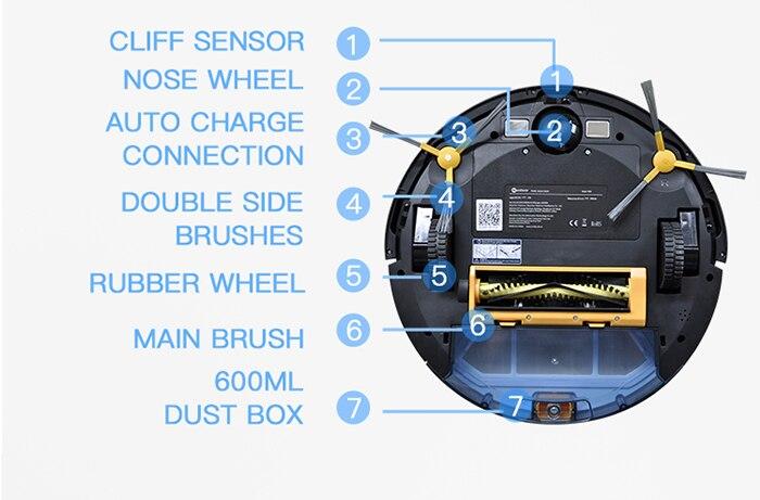 HTB1RHVGKSzqK1RjSZFHq6z3CpXa5 NEATSVOR X500 1800PA Robot Vacuum Cleaner,3in1 Wet Dry Mop,WIFI Map Navigation,Smart Memory,Anti Collision,Robot Aspirador