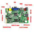 High Brightness HDMI VGA 2AV 50 Pins Parallel RGB TTL PC Controller Board for Raspberry PI 3 IPS TFT LCD Display Panel