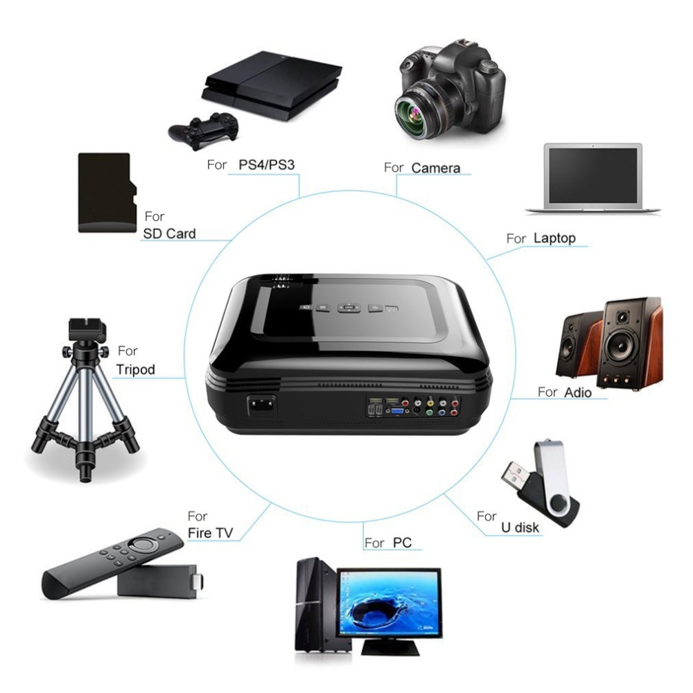 High Resolution Home Theater Projector Portable LESHP BL58 LED Beamer Multifunctional Multimedia Player US Plug